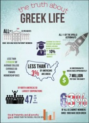 truth-about-greek-life